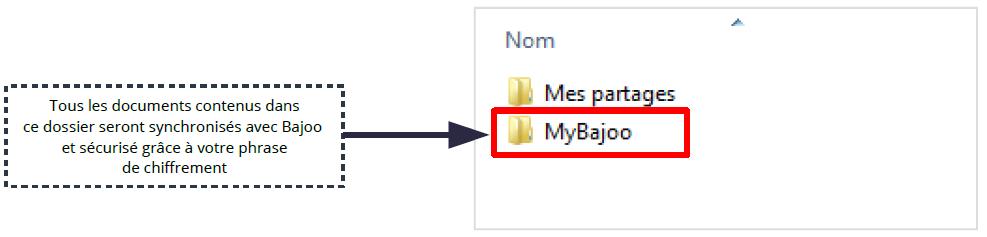 fonctionnement-compte-bajoo-2
